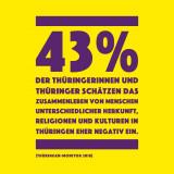 Zahlen und Fakten aus Thüringen