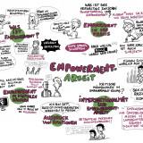 Graphic Recording zu »Empowerment«