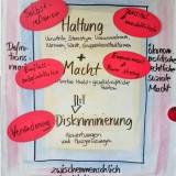 Fotomaterial der Fortbildung // EJBW/Annette Kübler